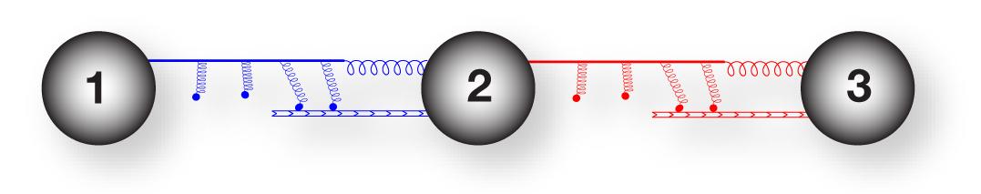 Three-sphere swimmer